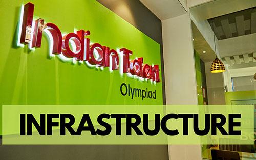 Olympiad Organisation